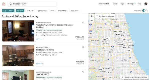 contoh platform airbnb