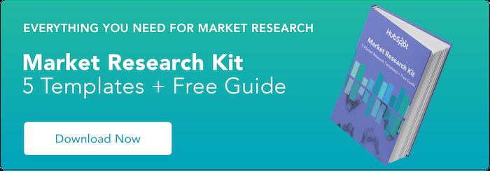 kit penelitian pasar