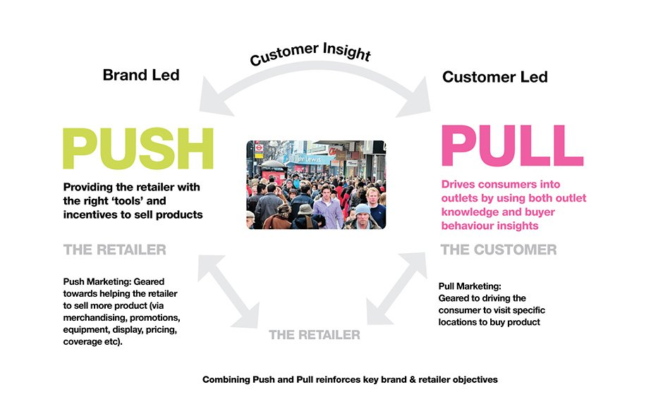 use storytelling to pull people in