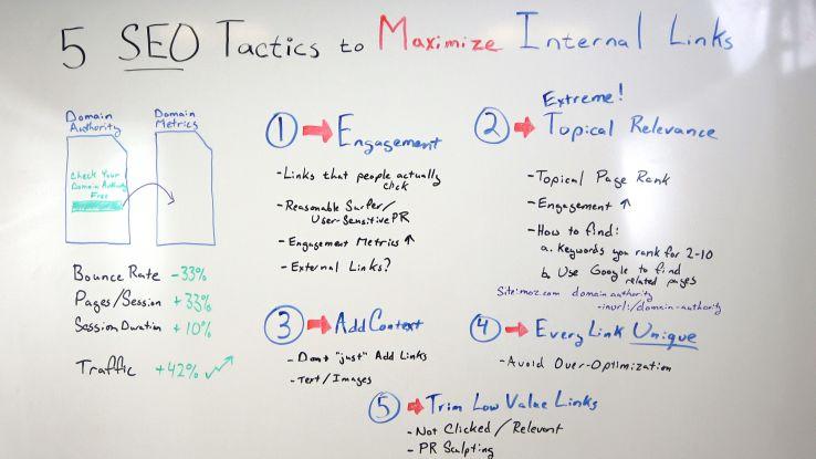 5 Tips SEo untuk memaksimalkan link internal