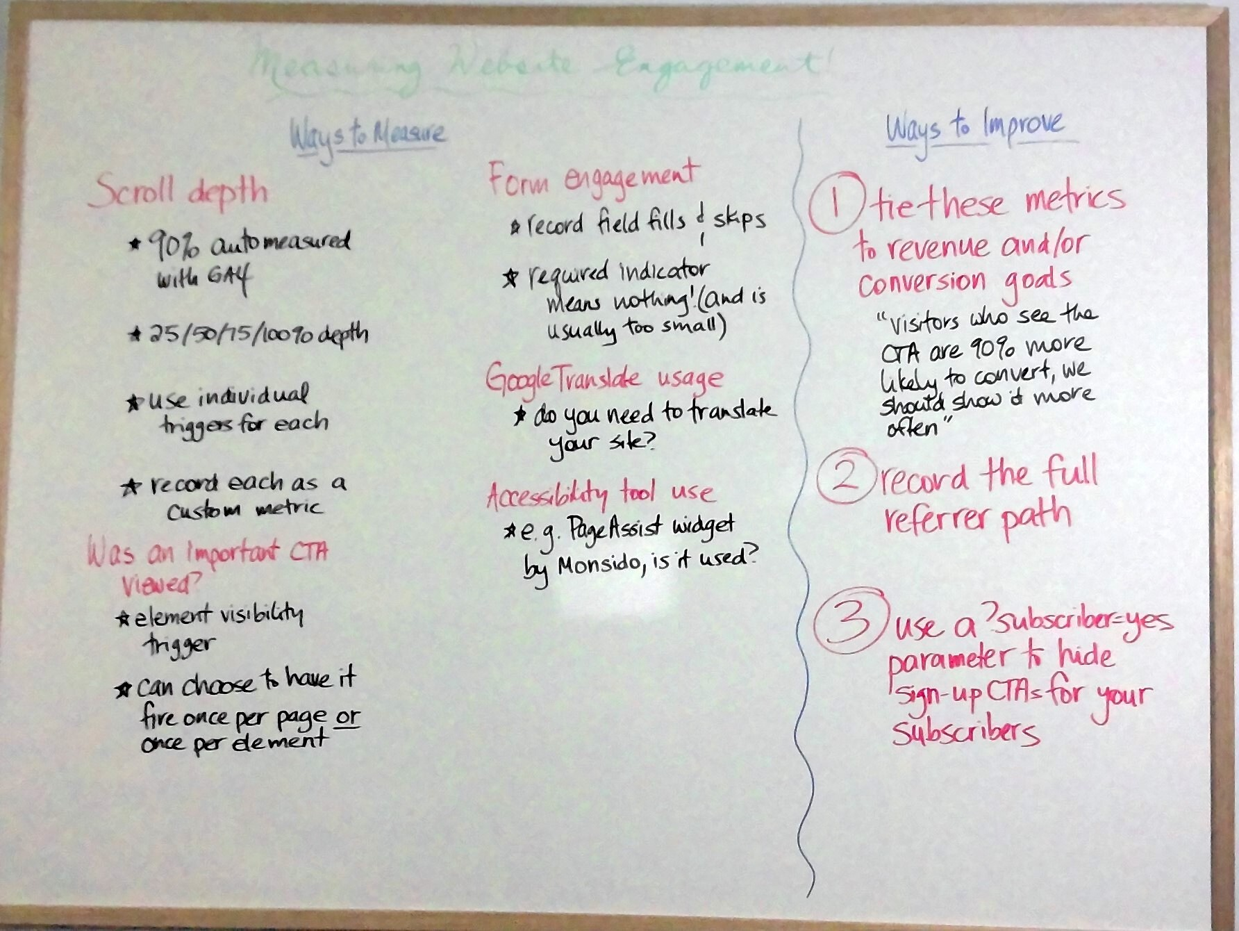Photo of the whiteboard with tips for measuring and improving website engagement.